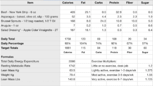 Calorie And Macronutrient Tracker